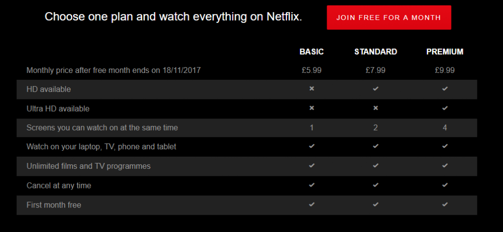 Netflix Premium Group Accounts